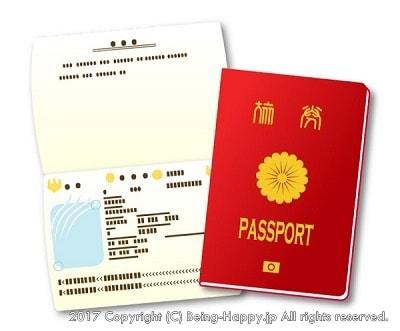 パスポートイメジイラスト