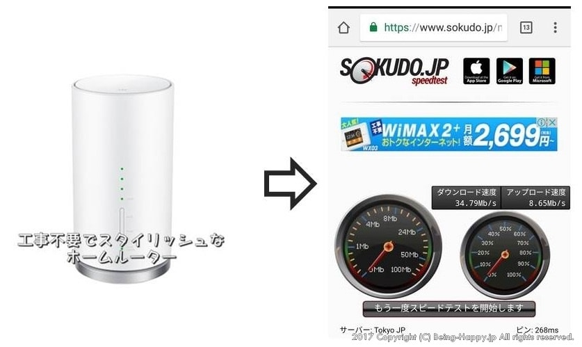 Speed Wi-Fi HOME L01とスピード計測結果