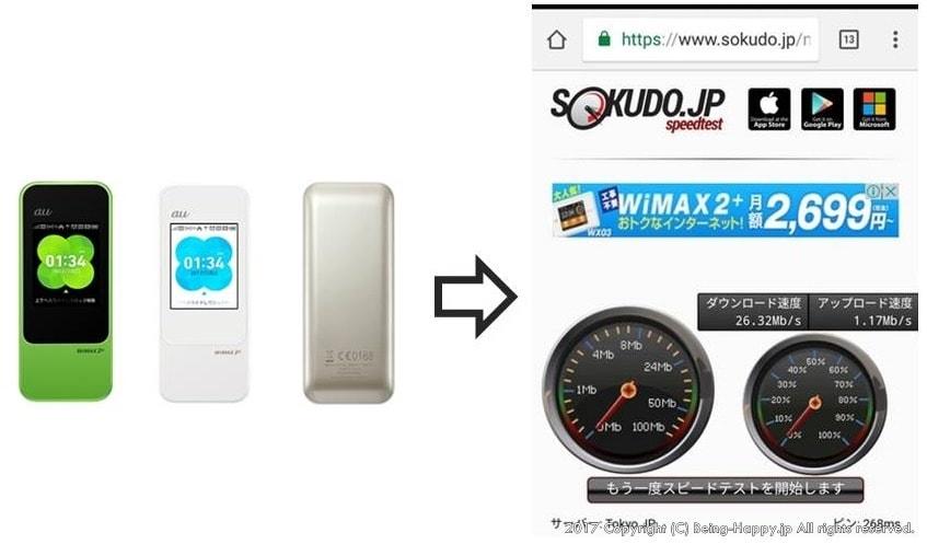Speed Wi-Fi NEXT W04とスピード計測結果
