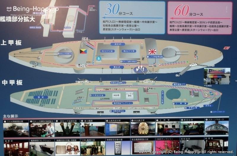1904年に始まった日露戦争で大活躍した 戦艦「三笠」の内部マップ