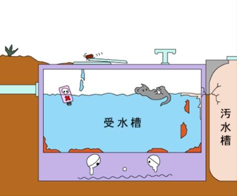 沼津市の貯水間管理の指導の図