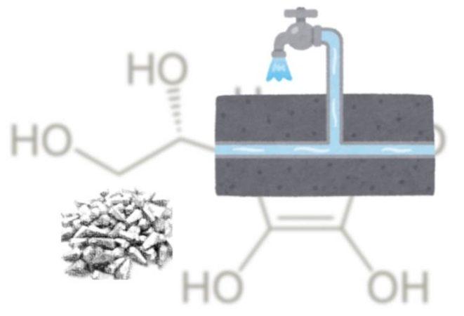 水道と鉛の関係