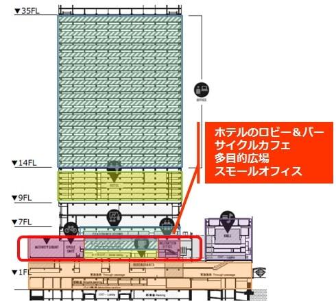 渋谷ストリームのフロア構成(4階/ホテルロビー、サイクルカフェ、多目的広場、スモールオフィス)