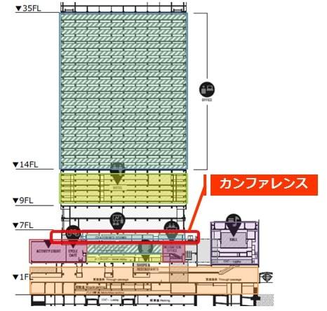 渋谷ストリームのフロア構成(カンファレンス)