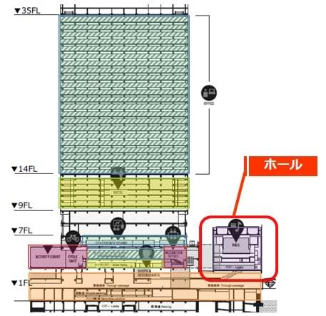 渋谷ストリームのフロア構成(ホール)
