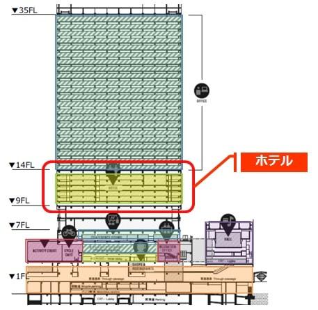 渋谷ストリームのフロア構成(ホテル)