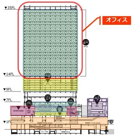 渋谷ストリームのフロア構成(オフィス)