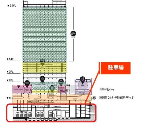 渋谷ストリームのフロア構成(駐車場)