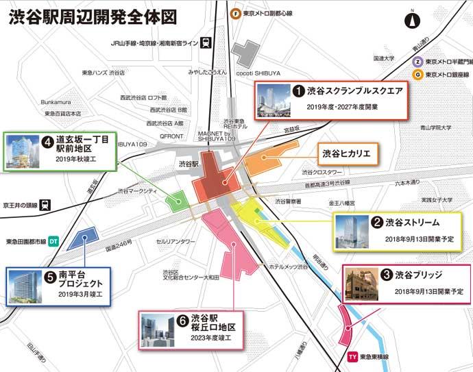 渋谷プロジェクト