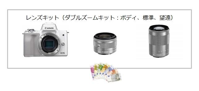 EOS Kiss M ボディと標準レンズと望遠ズーム