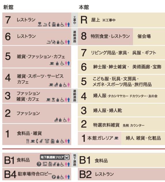 日本橋高島屋S.C.新館 フロアマップ