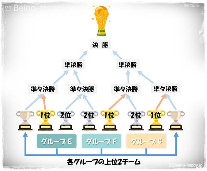 ワールドカップ女子トーナメントイメージ