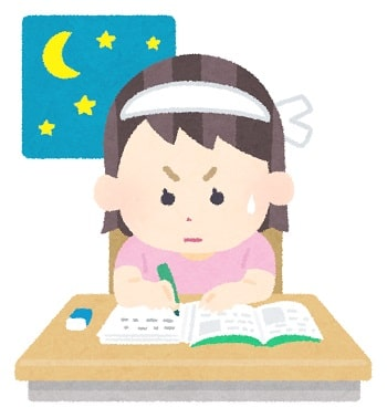 必死で英語を勉強しているイメージ