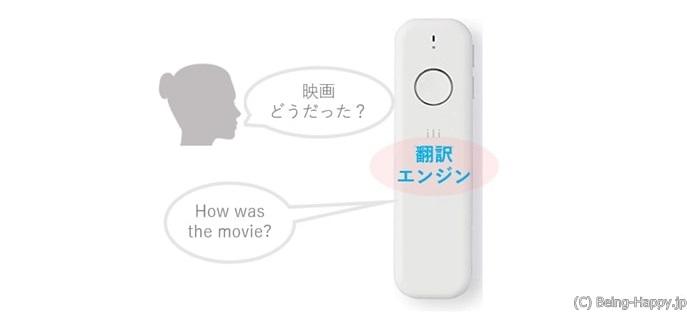 オフライン翻訳のイメージ