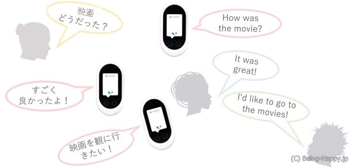 翻訳のイメージ
