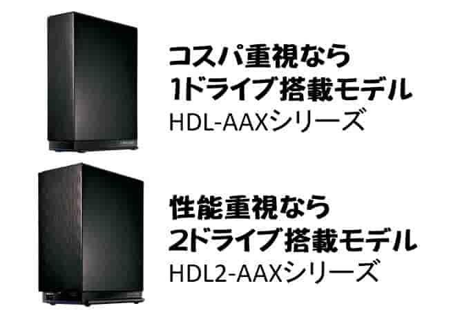 HDL-AAXとHDL2-AAXのイメージ
